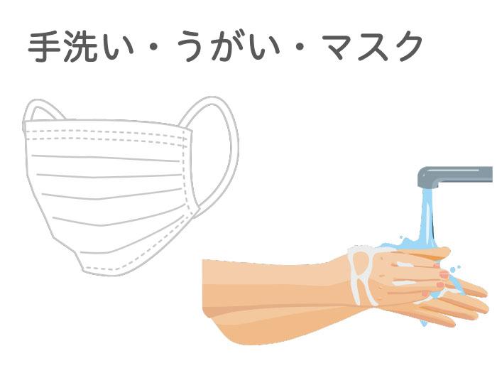 手洗い・うがい・マスク