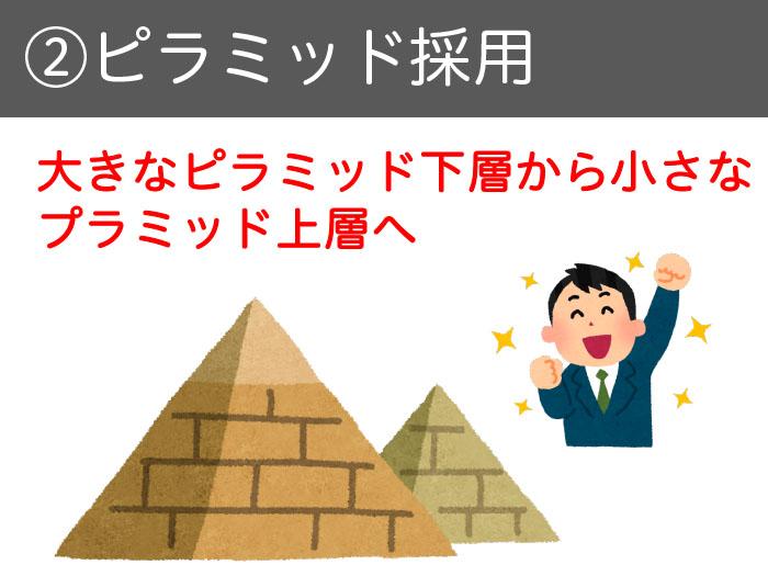②ピラミッド採用