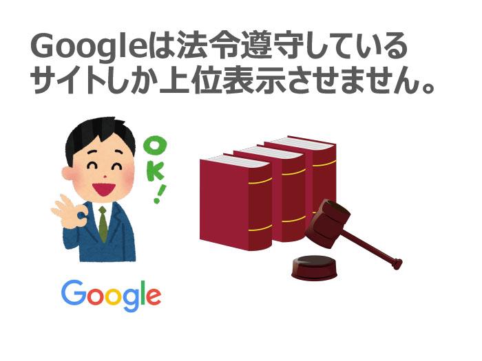 Googleは法令遵守している サイトしか上位表示させません。