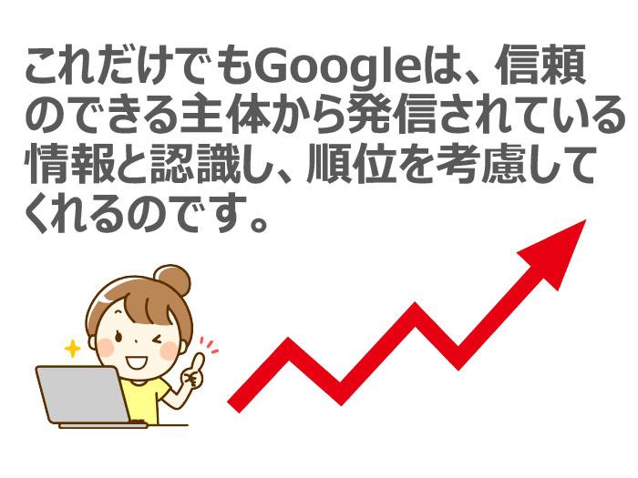 信頼とgoogle