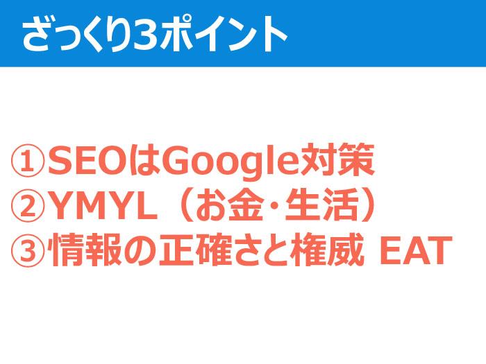 ①SEOはGoogle対策 ②YMYL(お金・生活) ③情報の正確さと権威 EAT