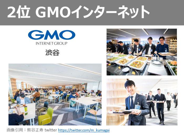 2位GMOインターネット