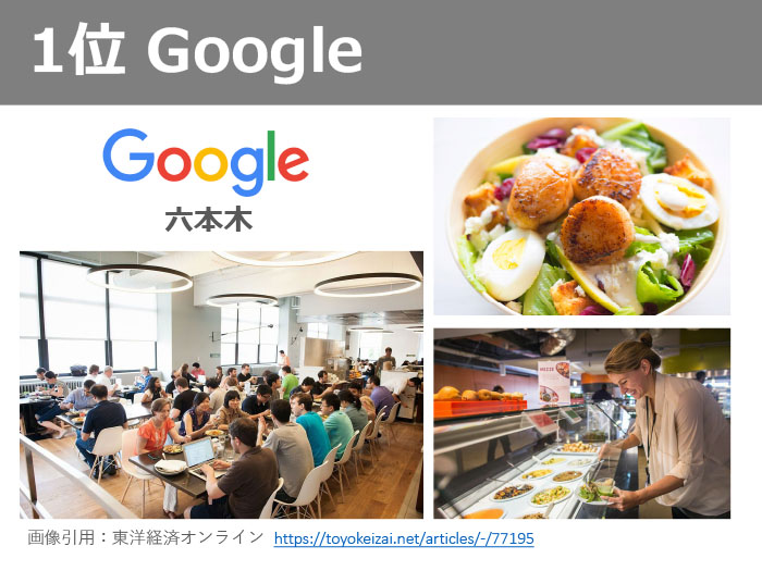 1位Google