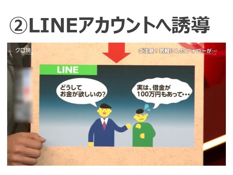 ②LINEアカウントへ誘導