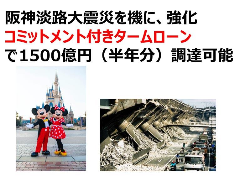 阪神淡路大震災を機に、強化