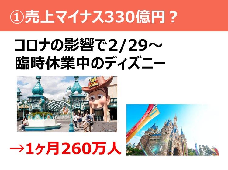 ①売上マイナス330億円?