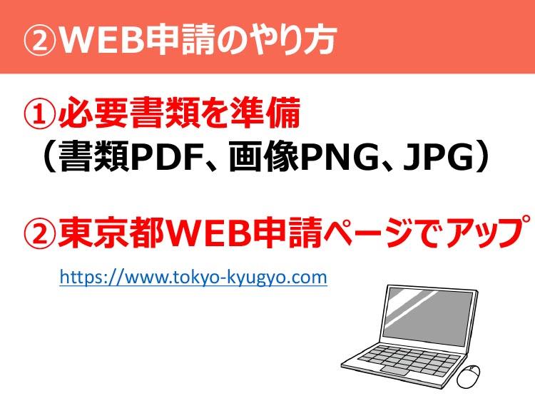 ②WEB申請のやり方