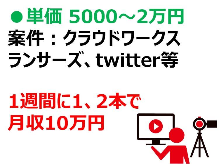 ●単価5000~2万円