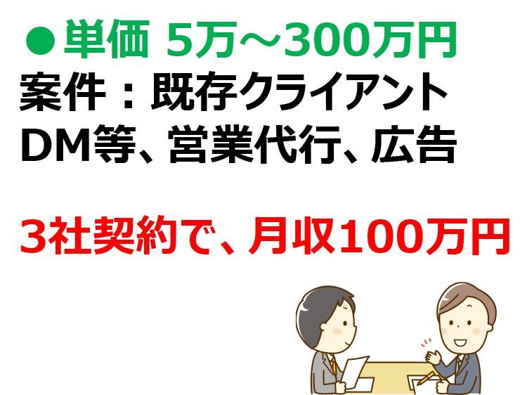 ●単価5万~300万円