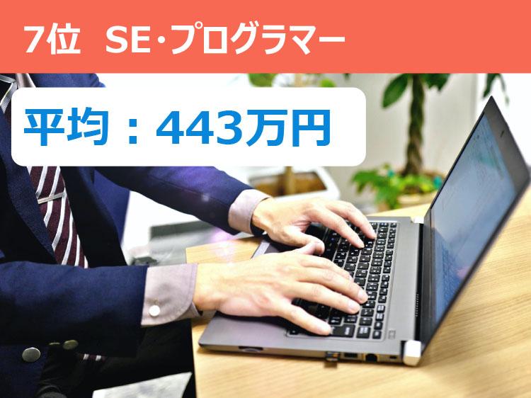 7位 SE・プログラマー
