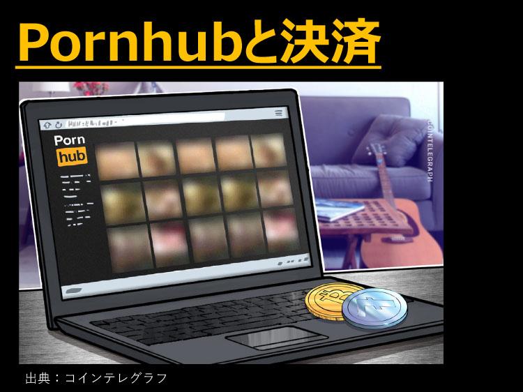 Pornhubと決済