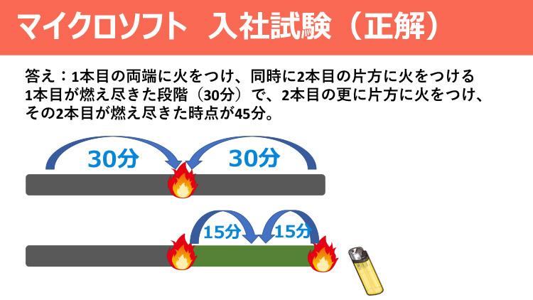 マイクロソフト 入社試験(正解)