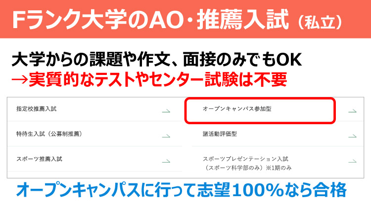 Fランク大学のAO・推薦入試(私立)